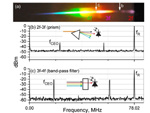 Octave-Spanning Cr:ZnS Femtosecond Laser with Intrinsic Nonlinear Interferometry